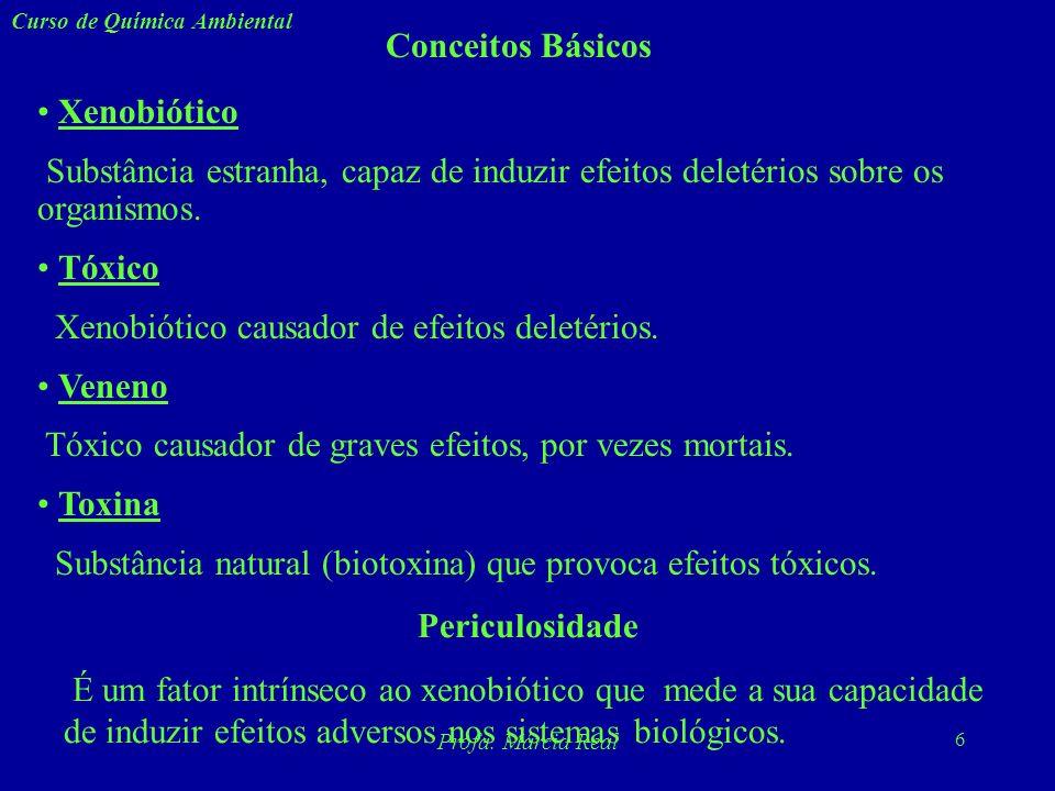 5 Curso de Química Ambiental Profa. Márcia Real Áreas da Toxicologia de alimentos Toxicologia ambiental Toxicologia de medicamentos Toxicologia ocupac