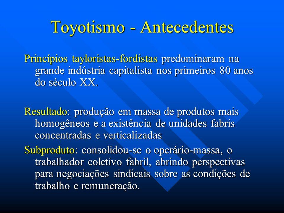 Toyotismo - Antecedentes Recessão de 1973: esgotamento do modelo de acumulação capitalista vigente, baseado no fordismo como modelo de organização da produção e do processo de trabalho.