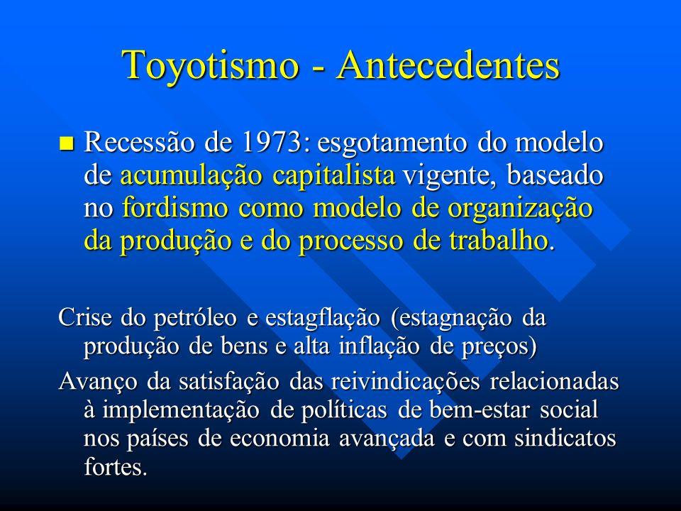Toyotismo - Antecedentes Recessão de 1973: esgotamento do modelo de acumulação capitalista vigente, baseado no fordismo como modelo de organização da