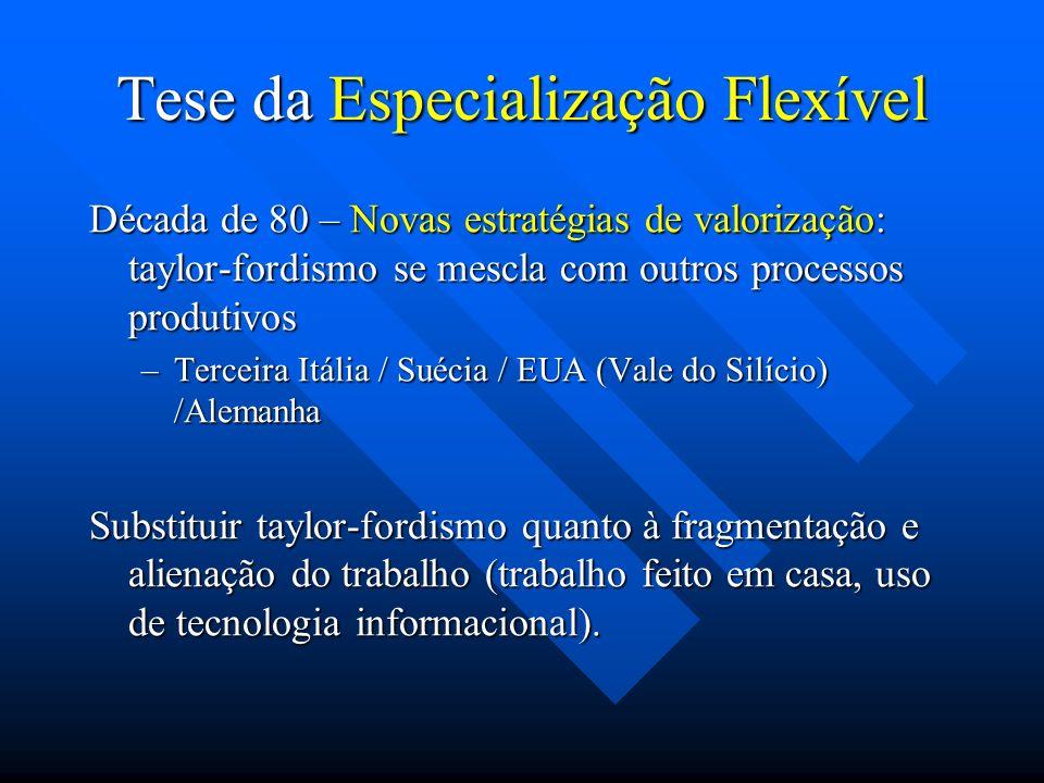 Tese da Especialização Flexível Década de 80 – Novas estratégias de valorização: taylor-fordismo se mescla com outros processos produtivos –Terceira I