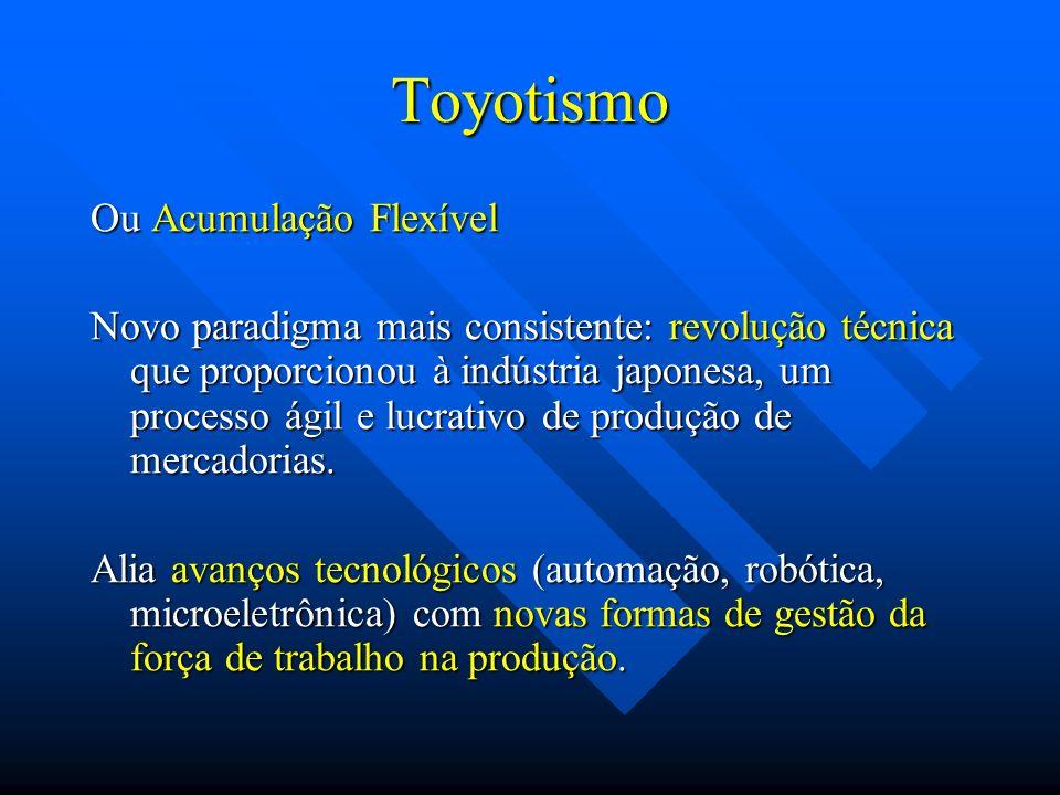 Toyotismo Necessidade de atender a um mercado interno que solicita produtos diferenciados e pedidos pequenos, incentivou a busca de novos padrões de produtividade e novas formas de adequação da produção à lógica do mercado.