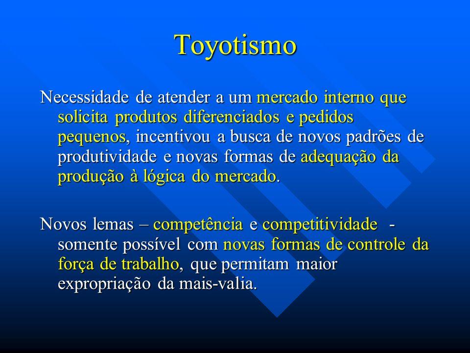 Toyotismo Derrota que a Toyota impôs ao combativo sindicalismo japonês, ainda na década de 50, fomentando a criação do sindicalismo de empresa e do sindicalismo de envolvimento.