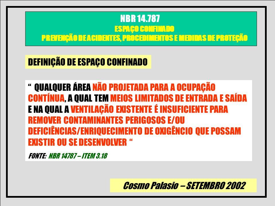 Cosmo Palasio – SETEMBRO 2002 NBR 14.787 ESPAÇO CONFINADO PREVENÇÃO DE ACIDENTES, PROCEDIMENTOS E MEDIDAS DE PROTEÇÃO REQUISITO DA NORMAANALISAR 13– Serviços de Emergência e resgate * aplicam-se a empregadores que tem empregados que acessam espaços confinados * assegurar equipamentos * assegurar capacitação * assegurar simulado 1 por ano em espaços confinados representativos (simulador) * assegurar certificação 1º Socorros - atendemos ?