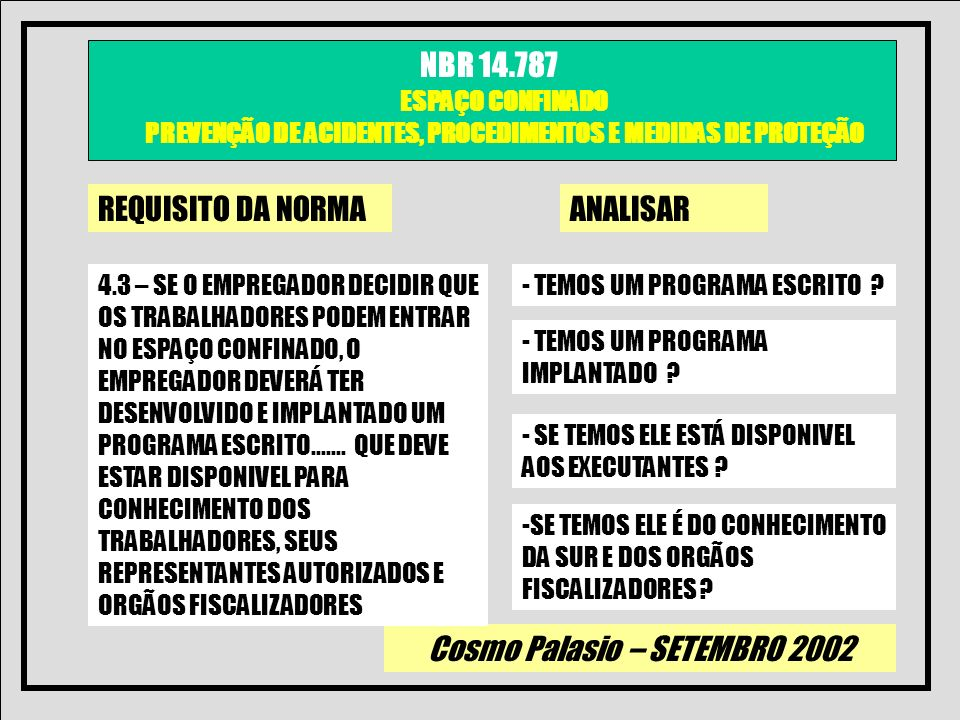 Cosmo Palasio – SETEMBRO 2002 NBR 14.787 ESPAÇO CONFINADO PREVENÇÃO DE ACIDENTES, PROCEDIMENTOS E MEDIDAS DE PROTEÇÃO REQUISITO DA NORMAANALISAR 4.4 – O EMPREGADOR DEVE COLETAR DADOS DE MONITORAÇÃO E INSPEÇÃO QUE DARÃO SUPORTE NA IDENTIFICAÇÃO DE ESPAÇOS CONFINADOS - PARECE-NOS QUE O REDATOR TEVE A INTENÇÃO DE DEFINIR QUE SEJA DEFINIDO E EVIDENCIADO UM METODO PARA IDENTIFICAR E CLASSIFICAR OS ESPAÇOS CONFINADOS