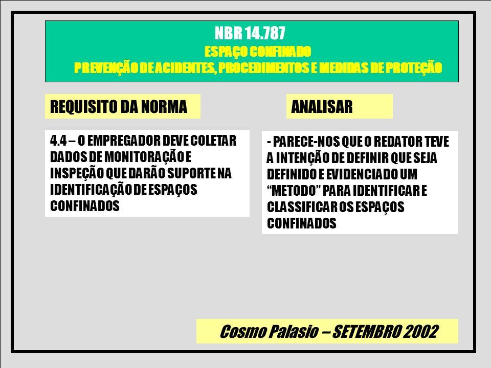 Cosmo Palasio – SETEMBRO 2002 NBR 14.787 ESPAÇO CONFINADO PREVENÇÃO DE ACIDENTES, PROCEDIMENTOS E MEDIDAS DE PROTEÇÃO REQUISITO DA NORMAANALISAR 4.5 – ANTES DO TRABALHADOR ENTRAR....