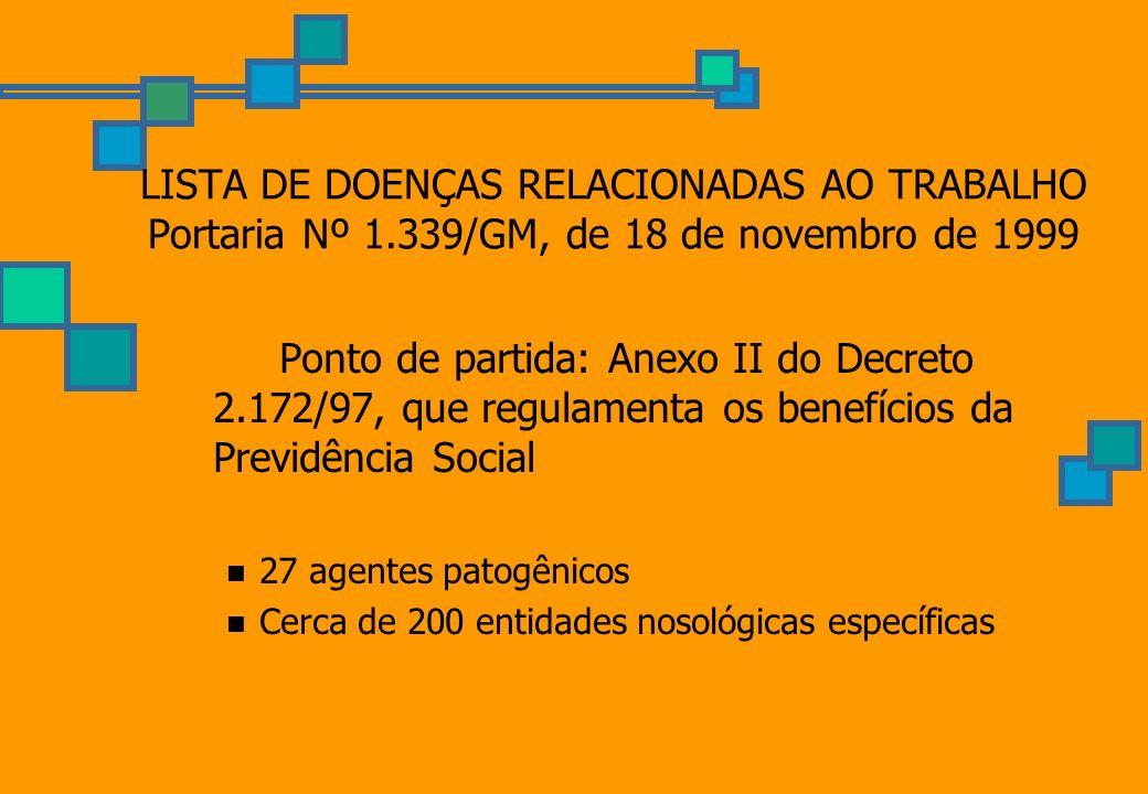 LISTA DE DOENÇAS RELACIONADAS AO TRABALHO Portaria Nº 1.339/GM, de 18 de novembro de 1999 Ponto de partida: Anexo II do Decreto 2.172/97, que regulame