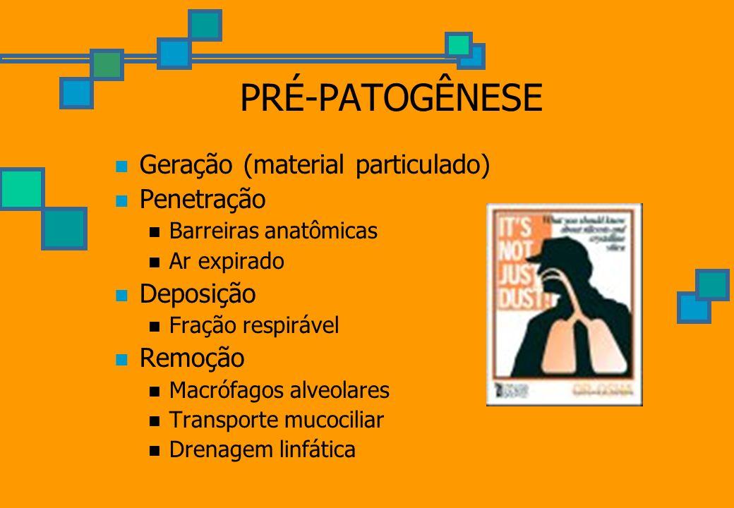 PRÉ-PATOGÊNESE Geração (material particulado) Penetração Barreiras anatômicas Ar expirado Deposição Fração respirável Remoção Macrófagos alveolares Tr