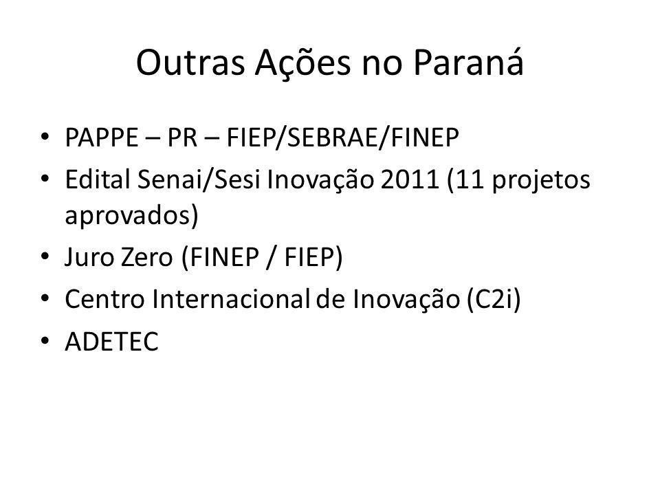 Outras Ações no Paraná PAPPE – PR – FIEP/SEBRAE/FINEP Edital Senai/Sesi Inovação 2011 (11 projetos aprovados) Juro Zero (FINEP / FIEP) Centro Internac