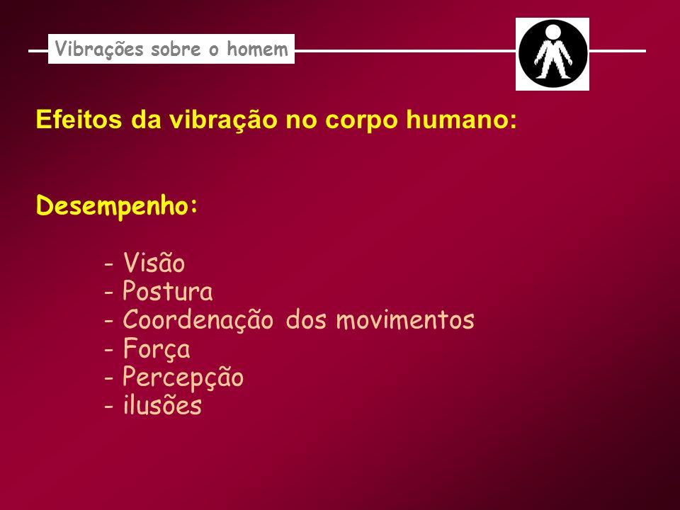 Vibrações sobre o homem Efeitos da vibração no corpo humano: Desempenho: - Visão - Postura - Coordenação dos movimentos - Força - Percepção - ilusões