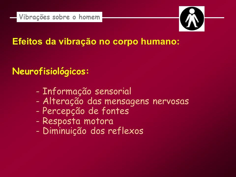 Vibrações sobre o homem Efeitos da vibração no corpo humano: Neurofisiológicos: - Informação sensorial - Alteração das mensagens nervosas - Percepção
