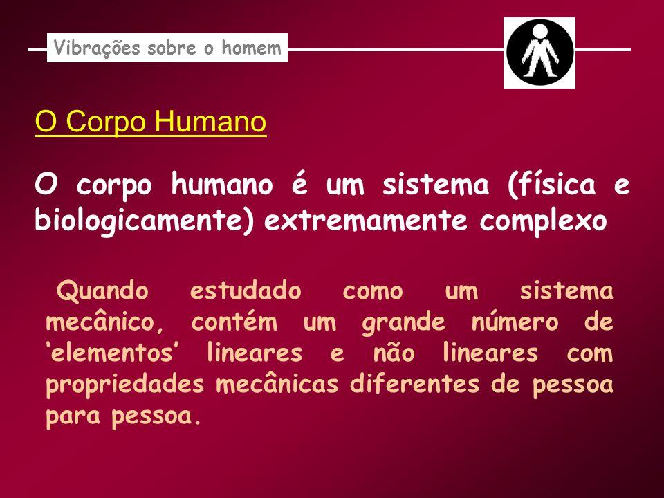 O Corpo Humano Quando estudado como um sistema mecânico, contém um grande número de elementos lineares e não lineares com propriedades mecânicas difer