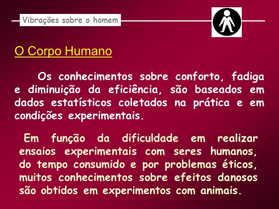 O Corpo Humano Em função da dificuldade em realizar ensaios experimentais com seres humanos, do tempo consumido e por problemas éticos, muitos conheci