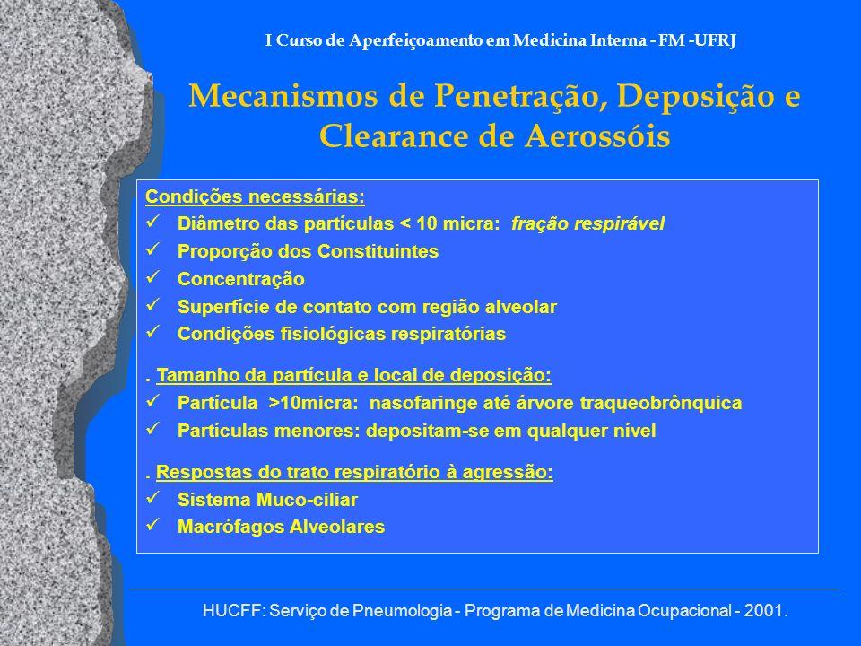 HUCFF: Serviço de Pneumologia - Programa de Medicina Ocupacional - 2001. I Curso de Aperfeiçoamento em Medicina Interna - FM -UFRJ Mecanismos de Penet