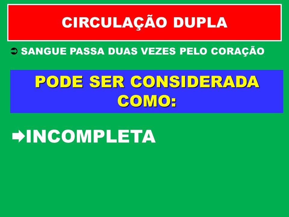 CIRCULAÇÃO DUPLA SANGUE PASSA DUAS VEZES PELO CORAÇÃO PODE SER CONSIDERADA COMO: INCOMPLETA