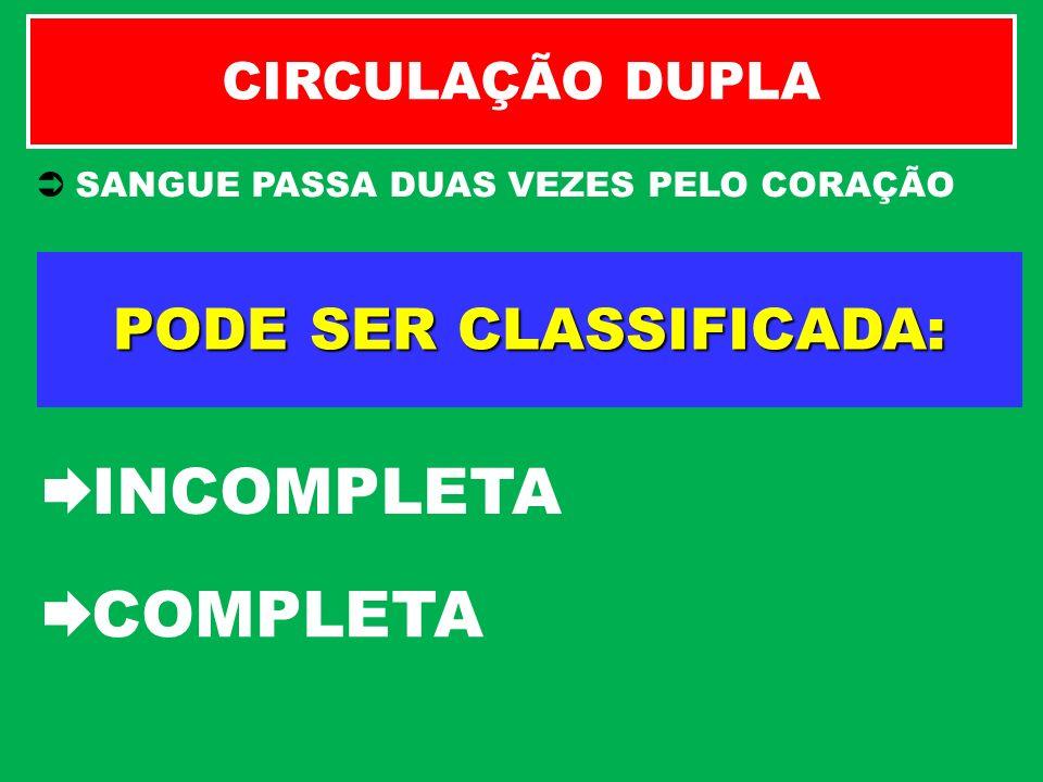 CIRCULAÇÃO DUPLA SANGUE PASSA DUAS VEZES PELO CORAÇÃO PODE SER CLASSIFICADA: INCOMPLETA COMPLETA