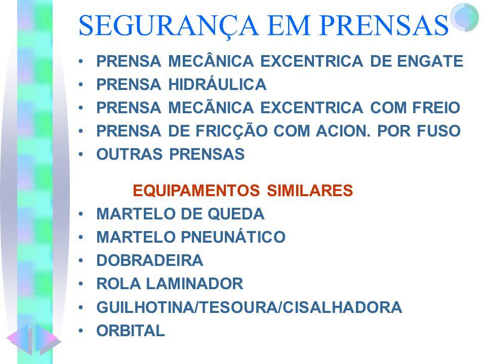 SISTEMA DE PROTEÇÃO DE PRENSAS FERRAMENTA FECHADA ENCLAUSURAMENTO DA ZONA DE PRENSAGEM ( FRESTA QUE PERMITA APENAS O INGRESSO DE MATERIAL E NÃO A MÃO DO OPERADOR ) MÃO MECANICA SISTEMA GAVETA SISTEMA DE ALIMENTAÇÃO POR GRAVIDADE SISTEMA DE BANDEJA ROTATIVA TRANSPORTADOR DE ALIMENTAÇÃO OU ROBOTICA CORTINA DE LUZ COM AUTO TESTE COMANDO BIMANUAL COM SIMULTANEIDADE E AUTO TESTE