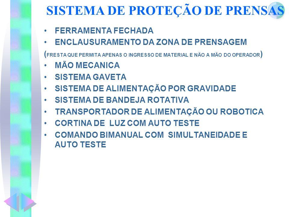 SISTEMA DE PROTEÇÃO DE PRENSAS FERRAMENTA FECHADA ENCLAUSURAMENTO DA ZONA DE PRENSAGEM ( FRESTA QUE PERMITA APENAS O INGRESSO DE MATERIAL E NÃO A MÃO