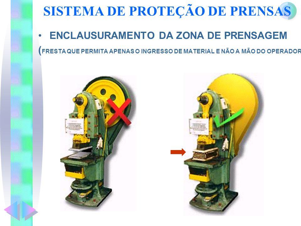 SISTEMA DE PROTEÇÃO DE PRENSAS ENCLAUSURAMENTO DA ZONA DE PRENSAGEM ( FRESTA QUE PERMITA APENAS O INGRESSO DE MATERIAL E NÃO A MÃO DO OPERADOR )
