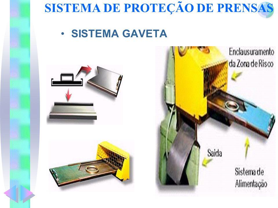 SISTEMA DE PROTEÇÃO DE PRENSAS SISTEMA GAVETA