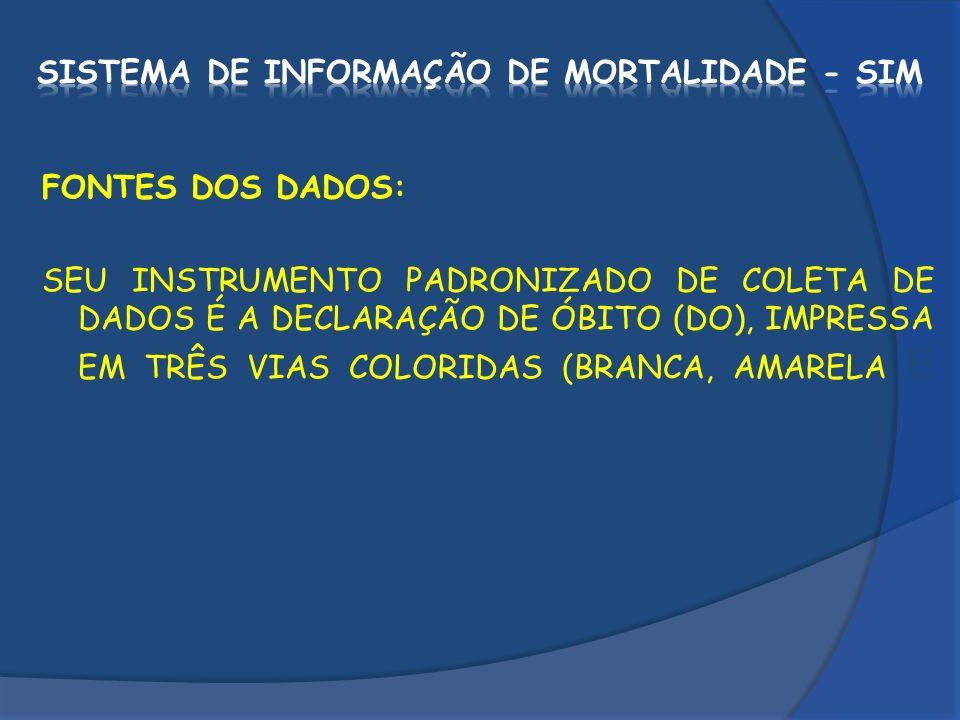FONTES DOS DADOS: SEU INSTRUMENTO PADRONIZADO DE COLETA DE DADOS É A DECLARAÇÃO DE ÓBITO (DO), IMPRESSA EM TRÊS VIAS COLORIDAS (BRANCA, AMARELA E ROSA