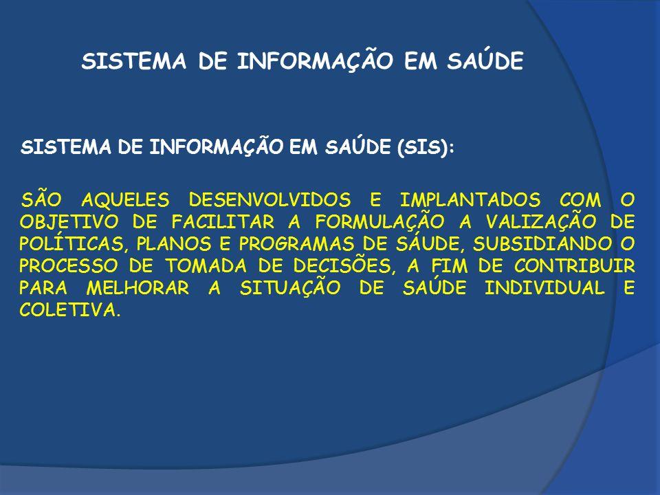 SISTEMA DE INFORMAÇÃO DE SOBRE ATENÇÃO BÁSICA SIAB CARACTERÍSTICAS: IMPLANTADO EM 1998 TEM O INTUITO DE DAR SUPORTE OPERACIONAL E GERENCIAL AO TRABALHO DE COLETA DE DADOS REALIZADOS PELOS AGENTES COMUNITÁRIOS DE SAÚDE (ACS) E EQUIPES DE SAÚDE DA FAMÍLIA.