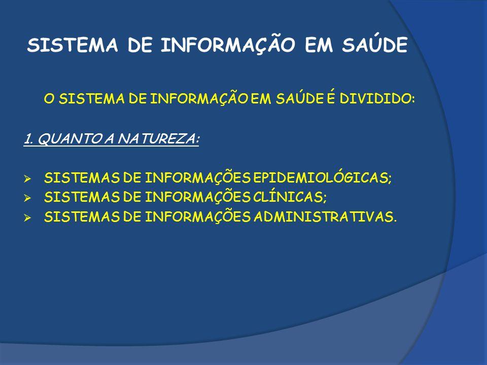 SISTEMA DE INFORMAÇÃO EM SAÚDE NACIONAIS 2.