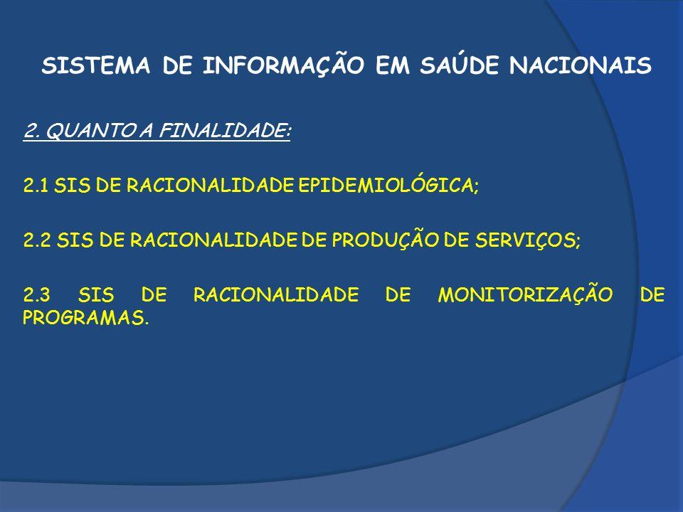 DECLARAÇÃO DE ÓBITO SIM BRANCA – SECRETARIA DE SAÚDE AMARELA – FAMÍLIA ROSA – HOSPITAL