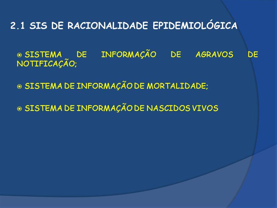 2.1 SIS DE RACIONALIDADE EPIDEMIOLÓGICA SISTEMA DE INFORMAÇÃO DE AGRAVOS DE NOTIFICAÇÃO; SISTEMA DE INFORMAÇÃO DE MORTALIDADE; SISTEMA DE INFORMAÇÃO D