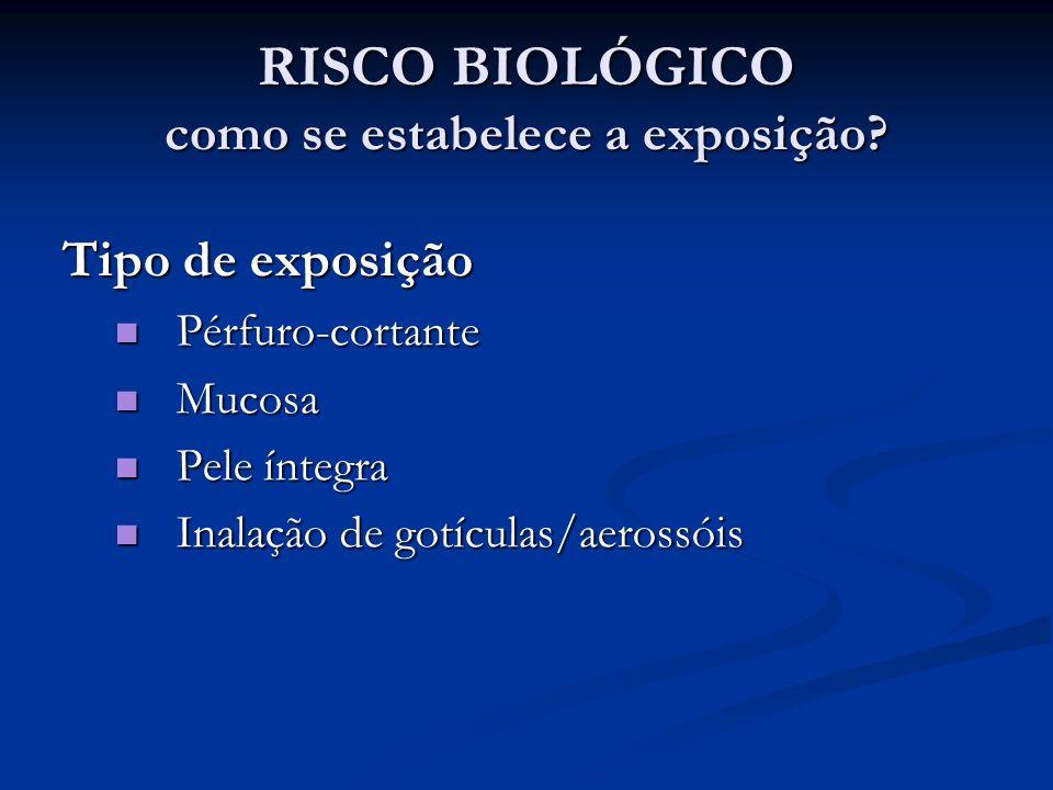 RISCO BIOLÓGICO como se estabelece a exposição? Tipo de exposição Pérfuro-cortante Pérfuro-cortante Mucosa Mucosa Pele íntegra Pele íntegra Inalação d