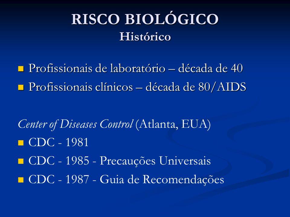 RISCO BIOLÓGICO Histórico Profissionais de laboratório – década de 40 Profissionais de laboratório – década de 40 Profissionais clínicos – década de 8