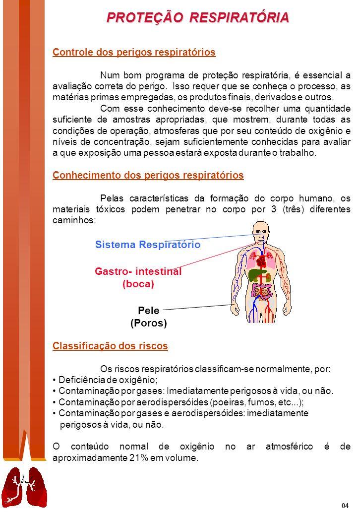 PROTEÇÃO RESPIRATÓRIA 05 As concentrações de oxigênio abaixo de 19,5% são consideradas inseguras para as exposições humanas devido aos efeitos nocivos nas funções do organismo, processos mentais e coordenação muscular.