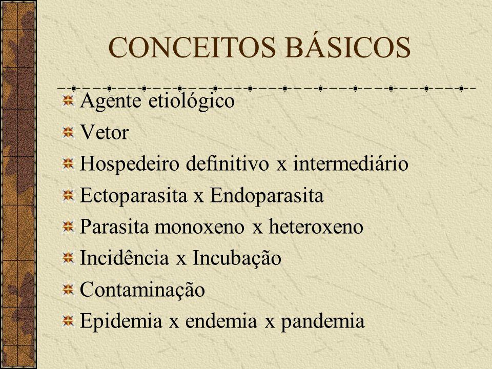 CONCEITOS BÁSICOS Agente etiológico Vetor Hospedeiro definitivo x intermediário Ectoparasita x Endoparasita Parasita monoxeno x heteroxeno Incidência