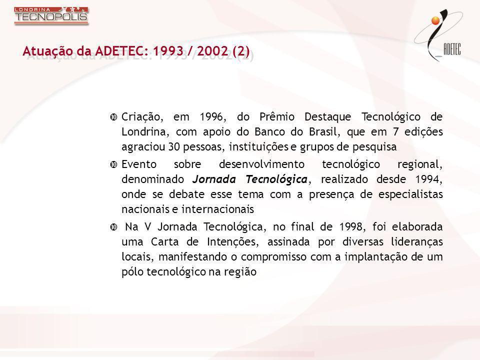 Criação, em 1996, do Prêmio Destaque Tecnológico de Londrina, com apoio do Banco do Brasil, que em 7 edições agraciou 30 pessoas, instituições e grupo