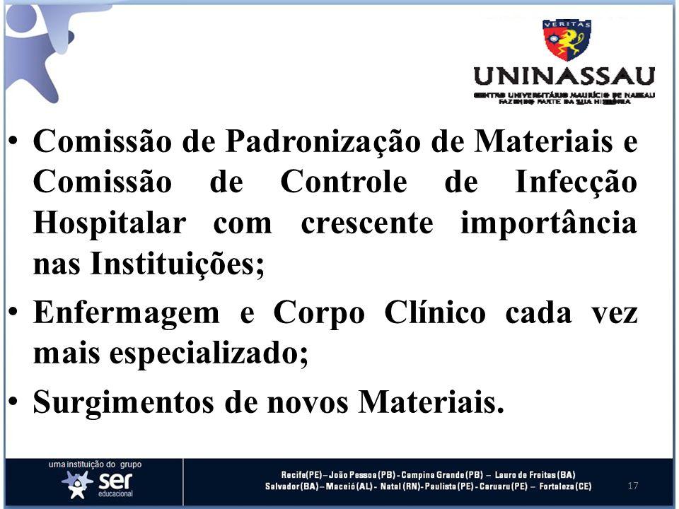 Comissão de Padronização de Materiais e Comissão de Controle de Infecção Hospitalar com crescente importância nas Instituições; Enfermagem e Corpo Clínico cada vez mais especializado; Surgimentos de novos Materiais.