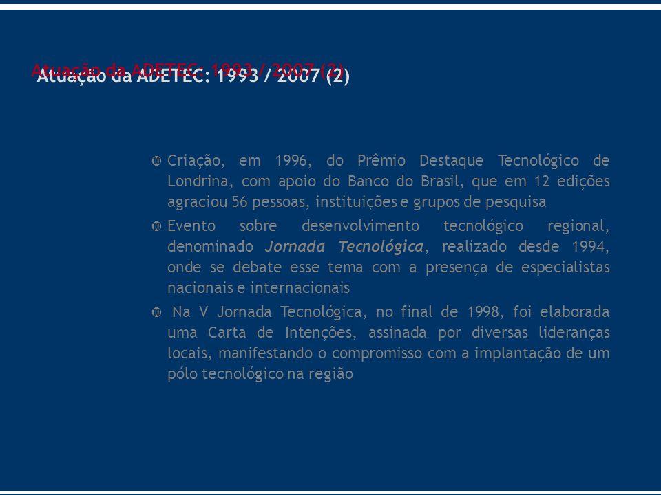 Criação, em 1996, do Prêmio Destaque Tecnológico de Londrina, com apoio do Banco do Brasil, que em 12 edições agraciou 56 pessoas, instituições e grup