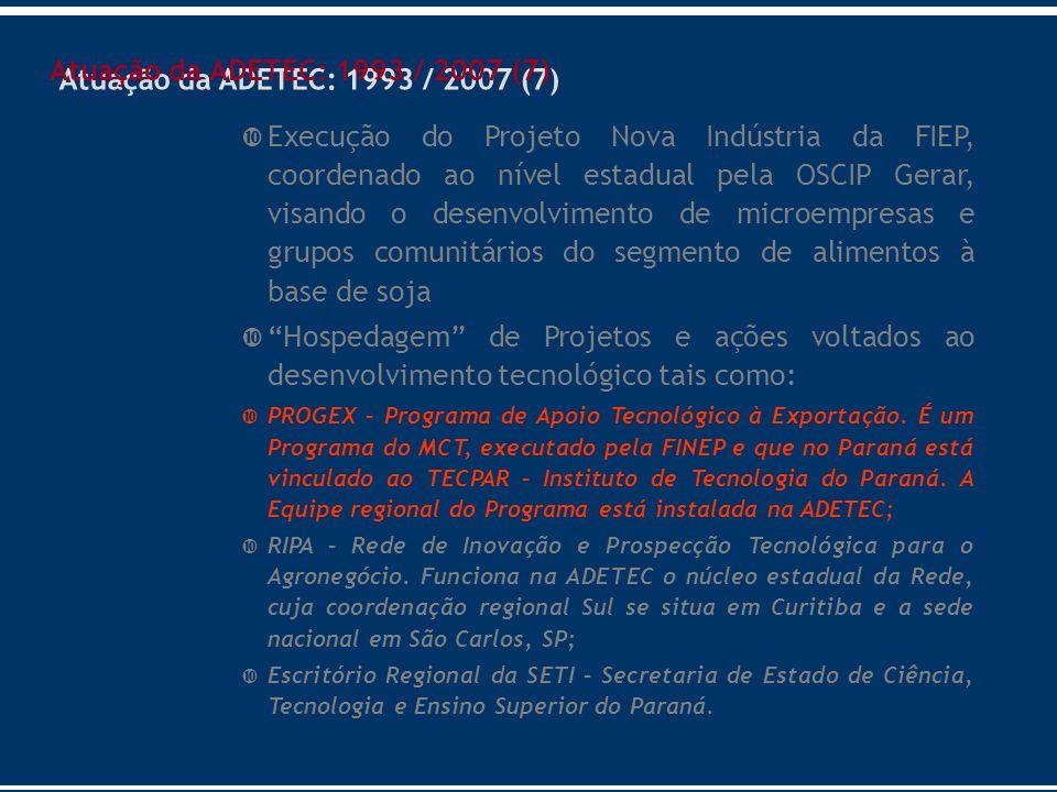 Execução do Projeto Nova Indústria da FIEP, coordenado ao nível estadual pela OSCIP Gerar, visando o desenvolvimento de microempresas e grupos comunit