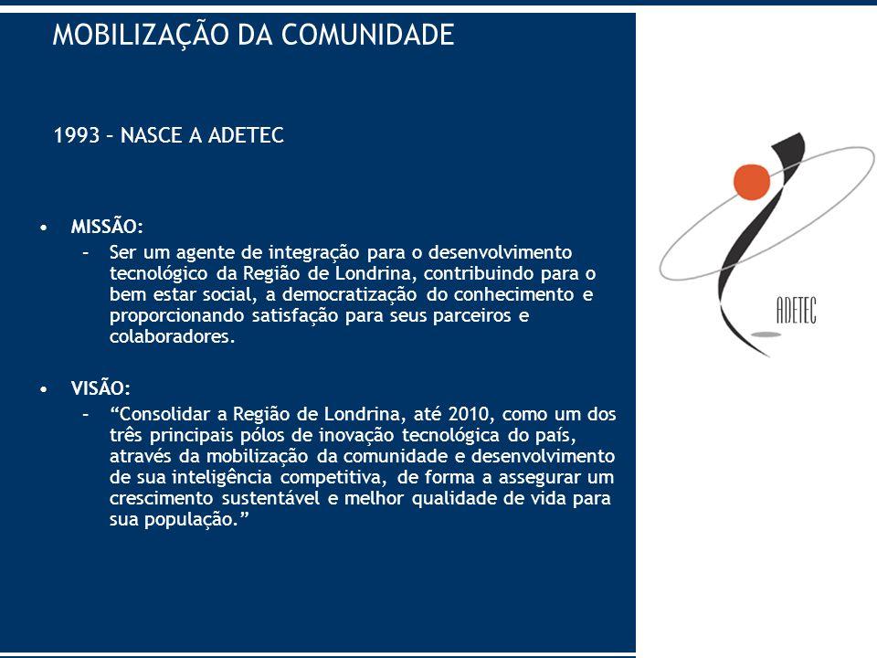 MOBILIZAÇÃO DA COMUNIDADE 1993 – NASCE A ADETEC MISSÃO: –Ser um agente de integração para o desenvolvimento tecnológico da Região de Londrina, contrib