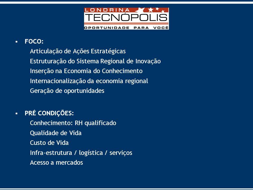 ATIVOS DE INOVAÇÃO: Universidades (UEL – Unifil – Unopar – UTF-PR - PUC – FECEA - Metropolitana – Uninorte – FALM - FTSA – ICES – ISBL – INESUL – FGV/ISAE - ISEMD – BB&G) Institutos de Pesquisa (Iapar e Embrapa Soja) Escolas Técnicas (Ipolon – Castaldi – Senai) Programas de Empreendedorismo (Sebrae – Intuel -Adetec) Programas de Incubação (Intuel – Incil) Propriedade Intelectual (UEL – empresas) Programas de Estágios (CIEE – IEL) Integração Universidade-Empresa (Itedes – Fauel – NIT – Fapeagro – Meridional) Funding (Fundos Setoriais – venture capital )