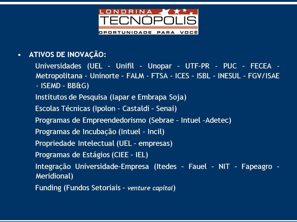 ATIVOS DE INOVAÇÃO: Universidades (UEL – Unifil – Unopar – UTF-PR - PUC – FECEA - Metropolitana – Uninorte – FALM - FTSA – ICES – ISBL – INESUL – FGV/