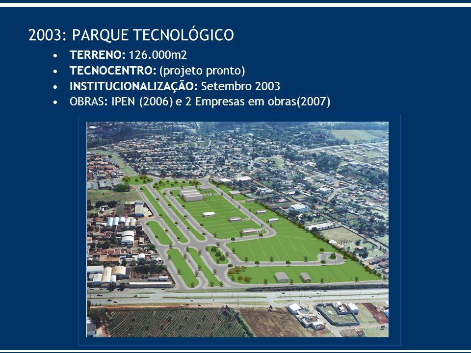 2003: PARQUE TECNOLÓGICO TERRENO: 126.000m2 TECNOCENTRO: (projeto pronto) INSTITUCIONALIZAÇÃO: Setembro 2003 OBRAS: IPEN (2006) e 2 Empresas em obras(