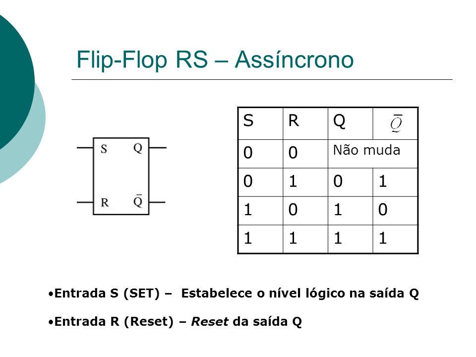 Flip-Flop RS – Assíncrono SRQ 00 Não muda 0101 1010 1111 Entrada S (SET) – Estabelece o nível lógico na saída Q Entrada R (Reset) – Reset da saída Q