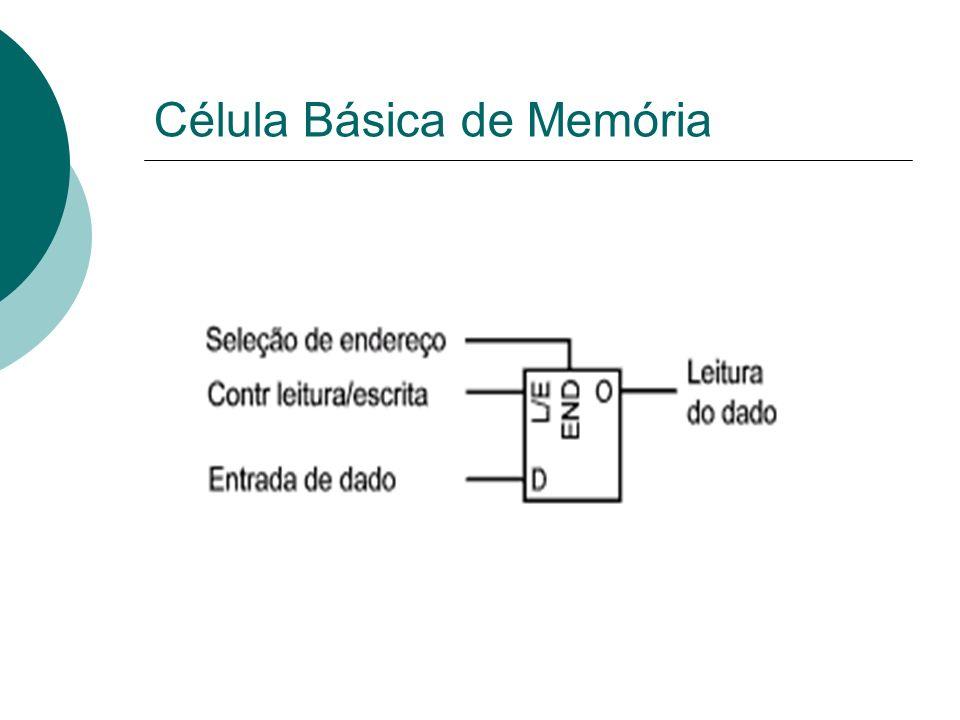 Célula Básica de Memória