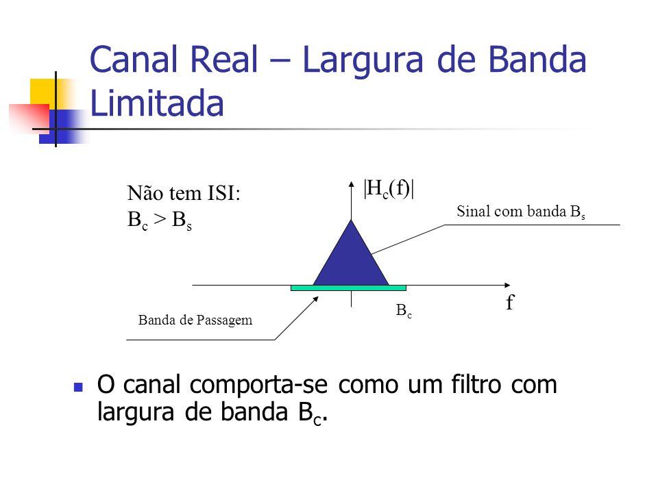 Canal Real – Largura de Banda Limitada O canal comporta-se como um filtro com largura de banda B c. Banda de Passagem BcBc |H c (f)| f Sinal com banda