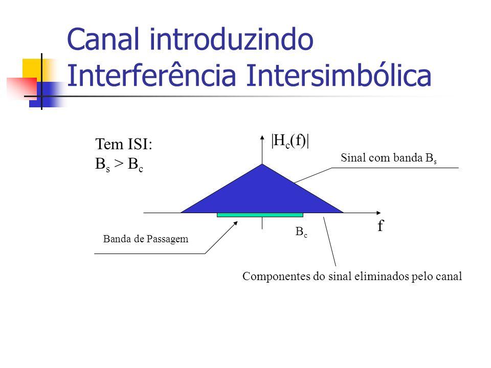 Canal introduzindo Interferência Intersimbólica Banda de Passagem BcBc |H c (f)| f Sinal com banda B s Tem ISI: B s > B c Componentes do sinal elimina