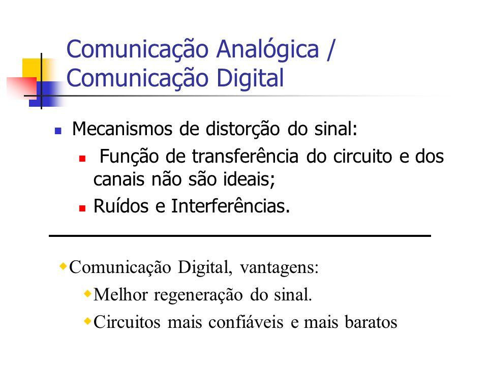 Comunicação Analógica / Comunicação Digital Diferentes tipos de sinais (áudio, vídeo, dados) podem ser tratados como sinais idênticos Um bit é um bit Desvantagens: A qualidade do sinal pode cair drasticamente Exige processamento de sinal intenso