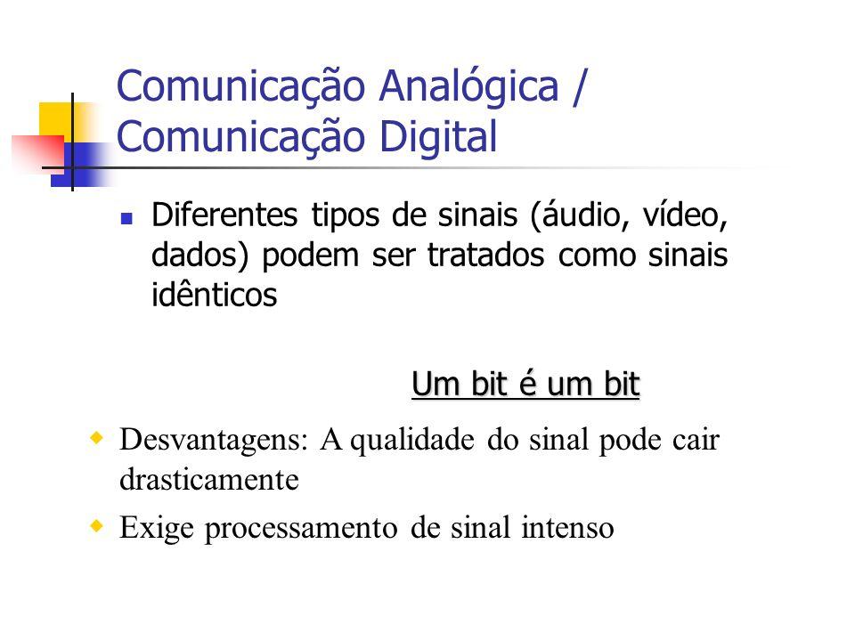 Comunicação Analógica / Comunicação Digital Diferentes tipos de sinais (áudio, vídeo, dados) podem ser tratados como sinais idênticos Um bit é um bit