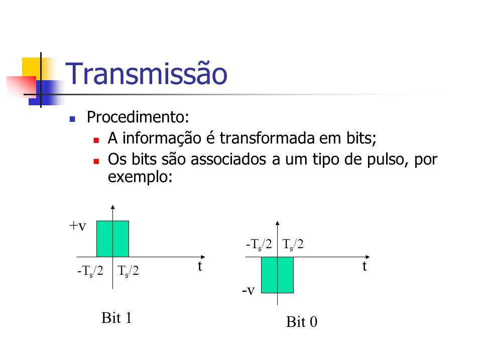 Transmissão Procedimento: A informação é transformada em bits; Os bits são associados a um tipo de pulso, por exemplo: +v -v Bit 1 Bit 0 tt T s /2 -T