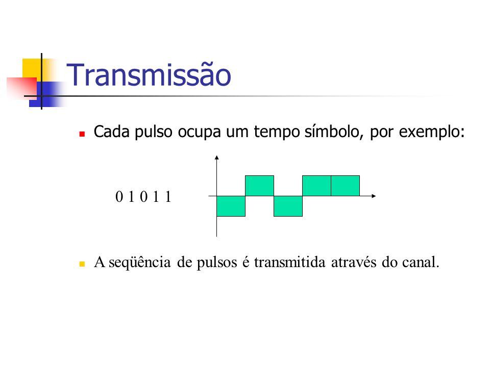 Transmissão Cada pulso ocupa um tempo símbolo, por exemplo: 0 1 0 1 1 A seqüência de pulsos é transmitida através do canal.