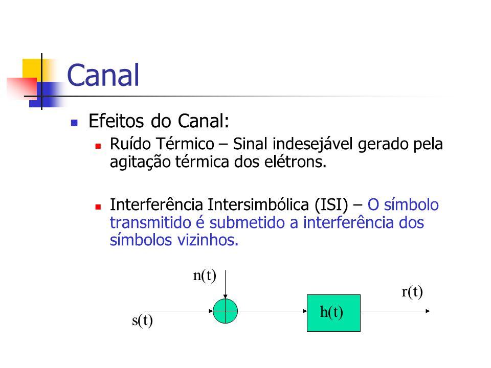 Canal Efeitos do Canal: Ruído Térmico – Sinal indesejável gerado pela agitação térmica dos elétrons. Interferência Intersimbólica (ISI) – O símbolo tr