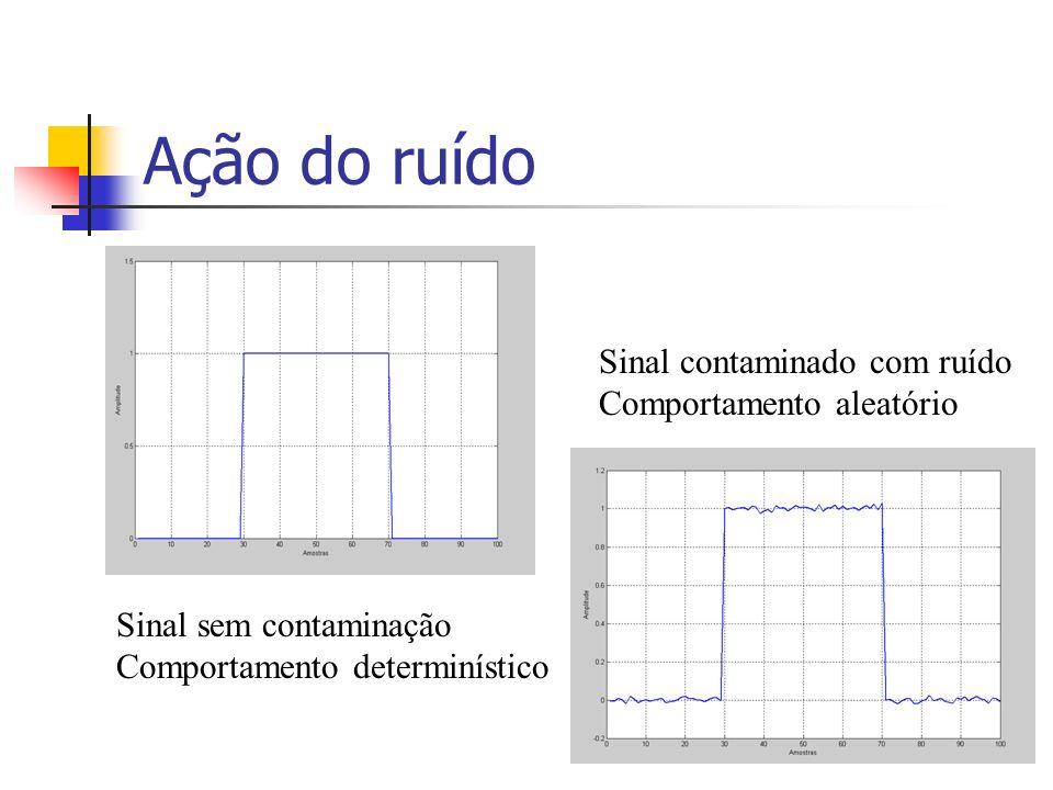 Ação do ruído - Continuação Sinal sem contaminação Comportamento determinístico Sinal contaminado com ruído Comportamento aleatório